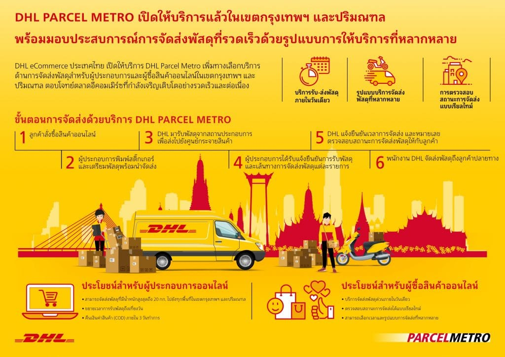 infographic  2806 DHL eCommerce Parcel Metro Thailand THAI FINAL