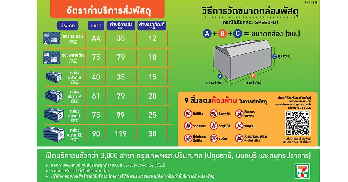 Speed-D (สปีด-ดี) ปรับการรับ-ส่ง พัสดุทั่วประเทศไทย 24 ชั่วโมงทุกวันที่ 7-11