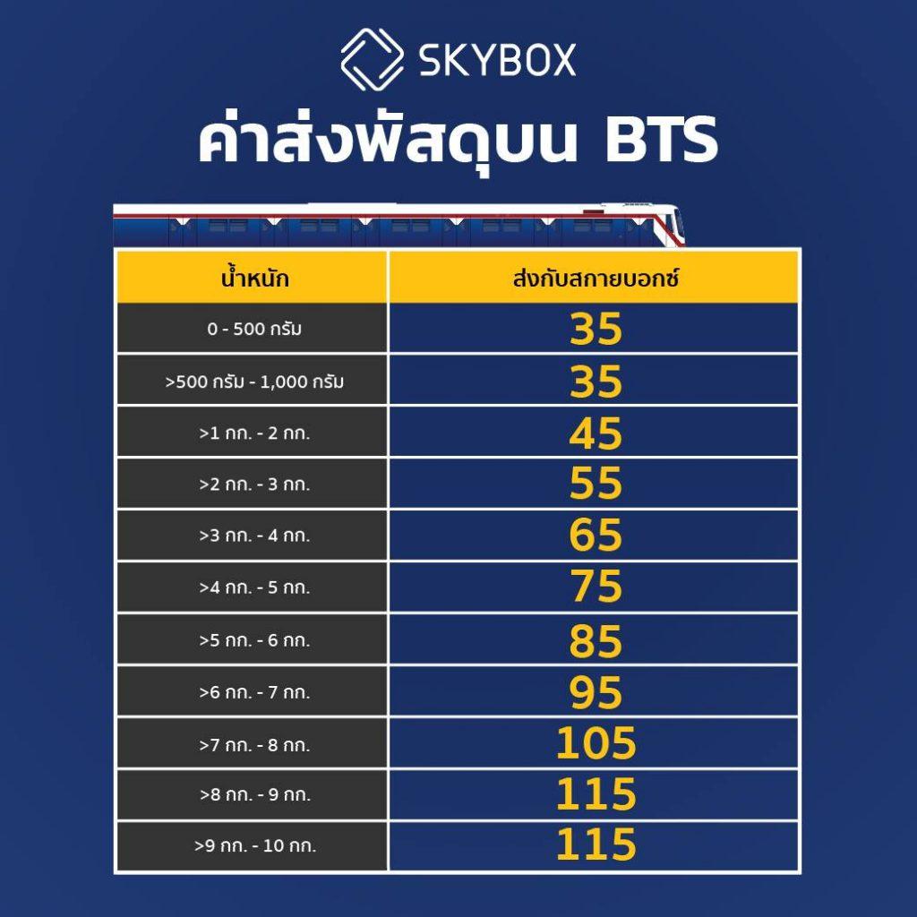มารู้จัก สกายบอกซ์ (Skybox) บริการขนส่งลอยฟ้าบนรถไฟฟ้า BTS