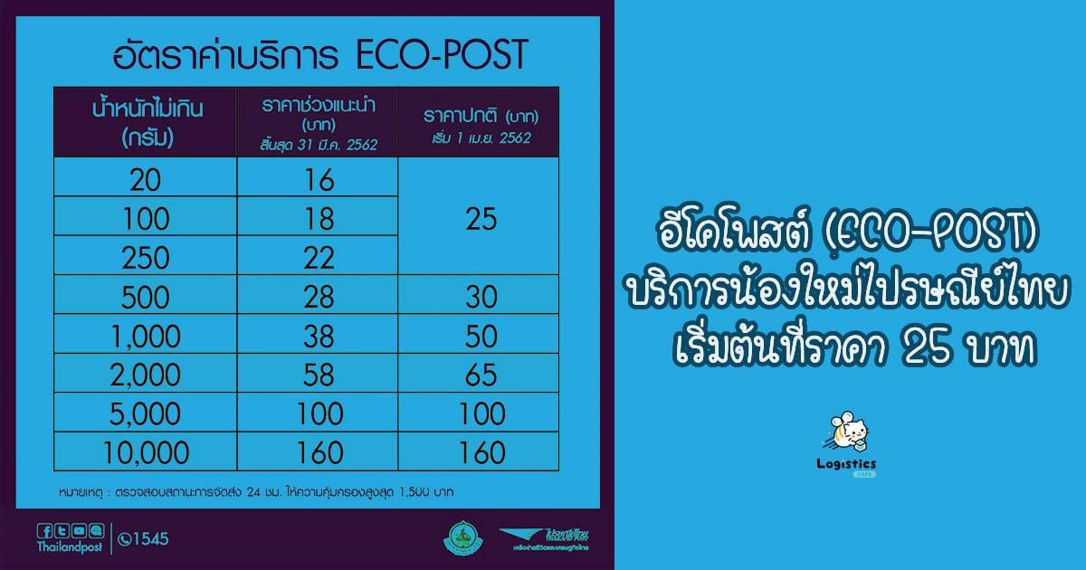 ECO-POST บริการน้องใหม่ไปรษณีย์ไทย เริ่มต้นที่ราคา 25 บาท