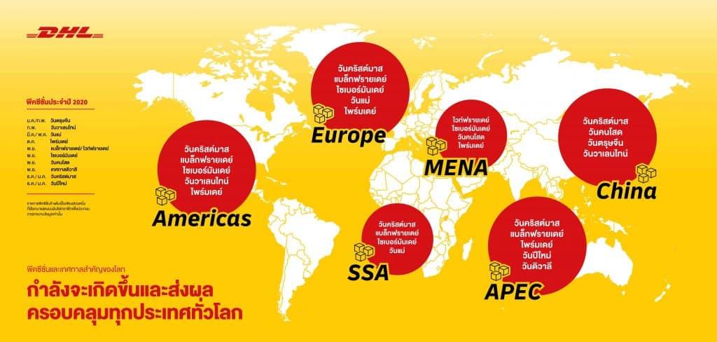 ดีเอชแอล เอ๊กซ์เพรส คาดยอดส่งสินค้าระหว่างประเทศช่วงพีคซีซั่นสูงเป็นประวัติการณ์ เพิ่มขึ้น 50% ทั่วโลก